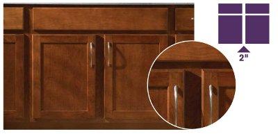 Half-Inch Overlay & Door Overlays - Marble Today
